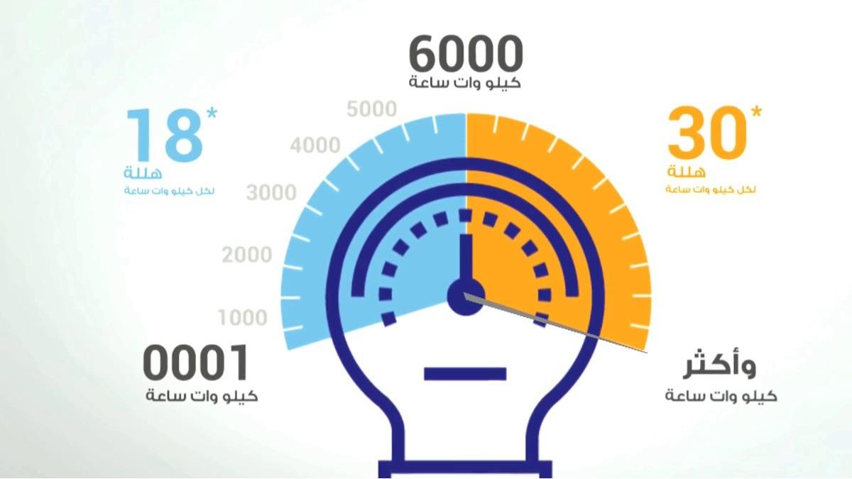 استعلام فاتورة الكهرباء السعودية شهر أكتوبر 2019 على رابط موقع se.com.sa برقم الحساب