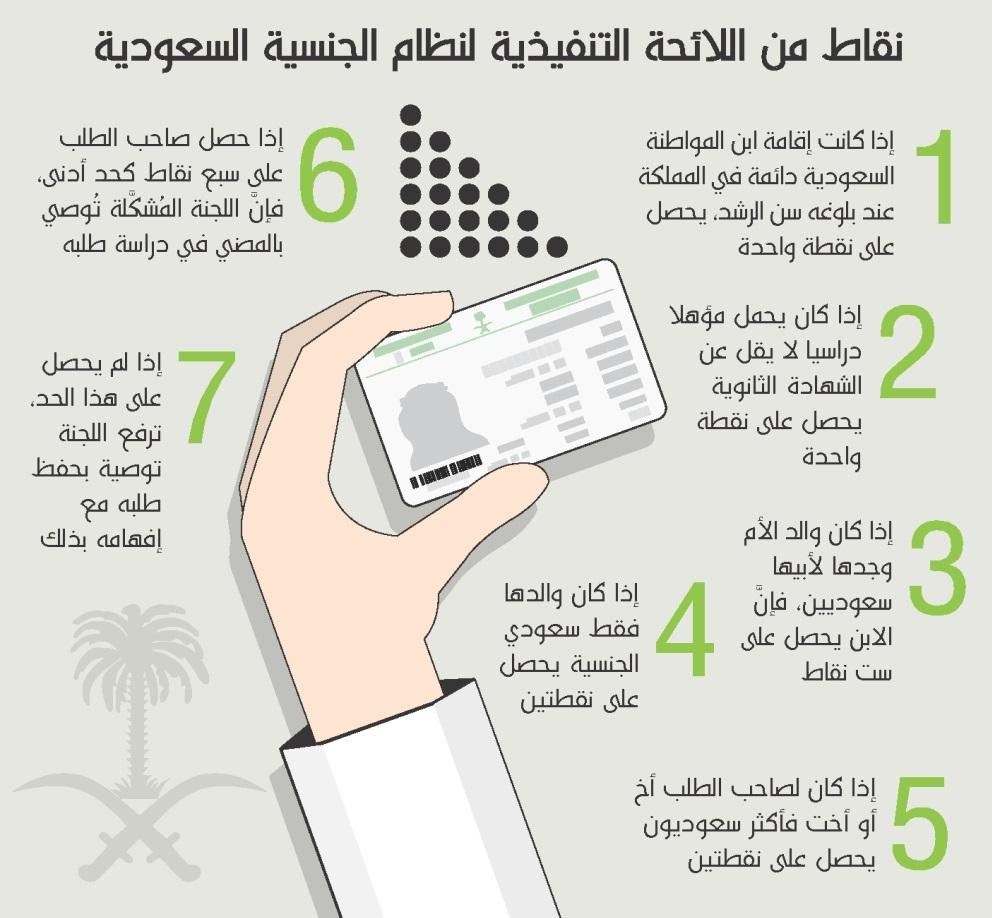 منح الجنسية السعودية لأبناء الوافدين